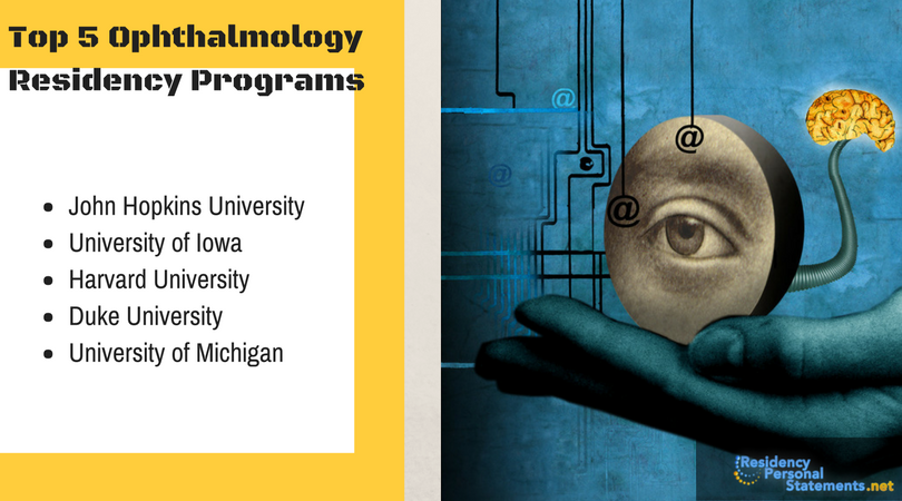 ophthalmology residency programs