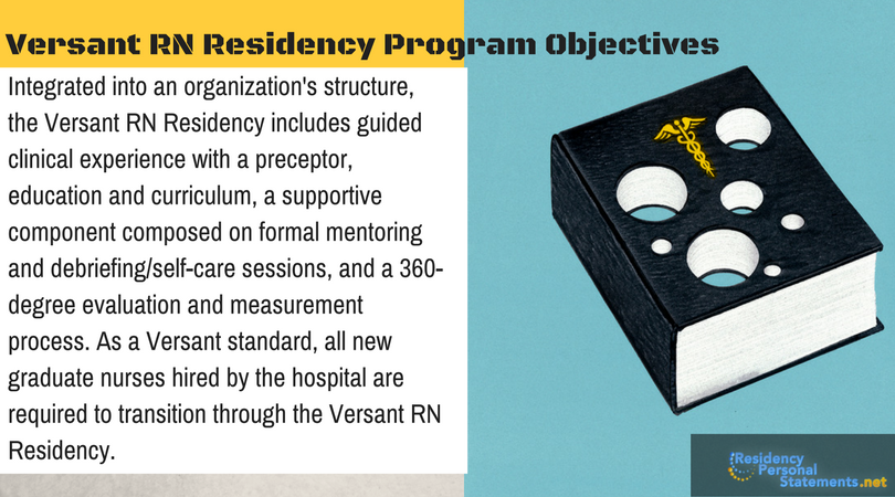 versant rn program objectives