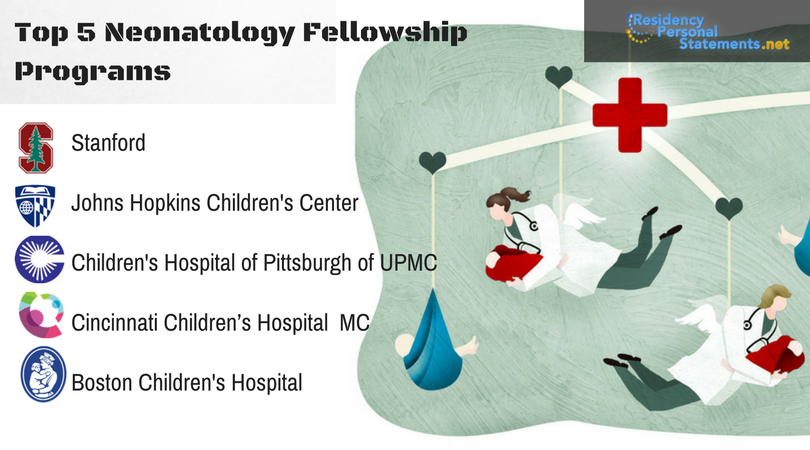 neonatology fellowship programs