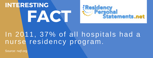 admissions to residency programs stats