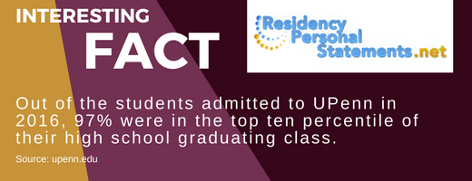 University of Pennsylvania interesting fact