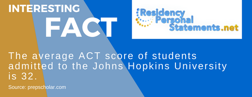 Facts about Johns Hopkins University
