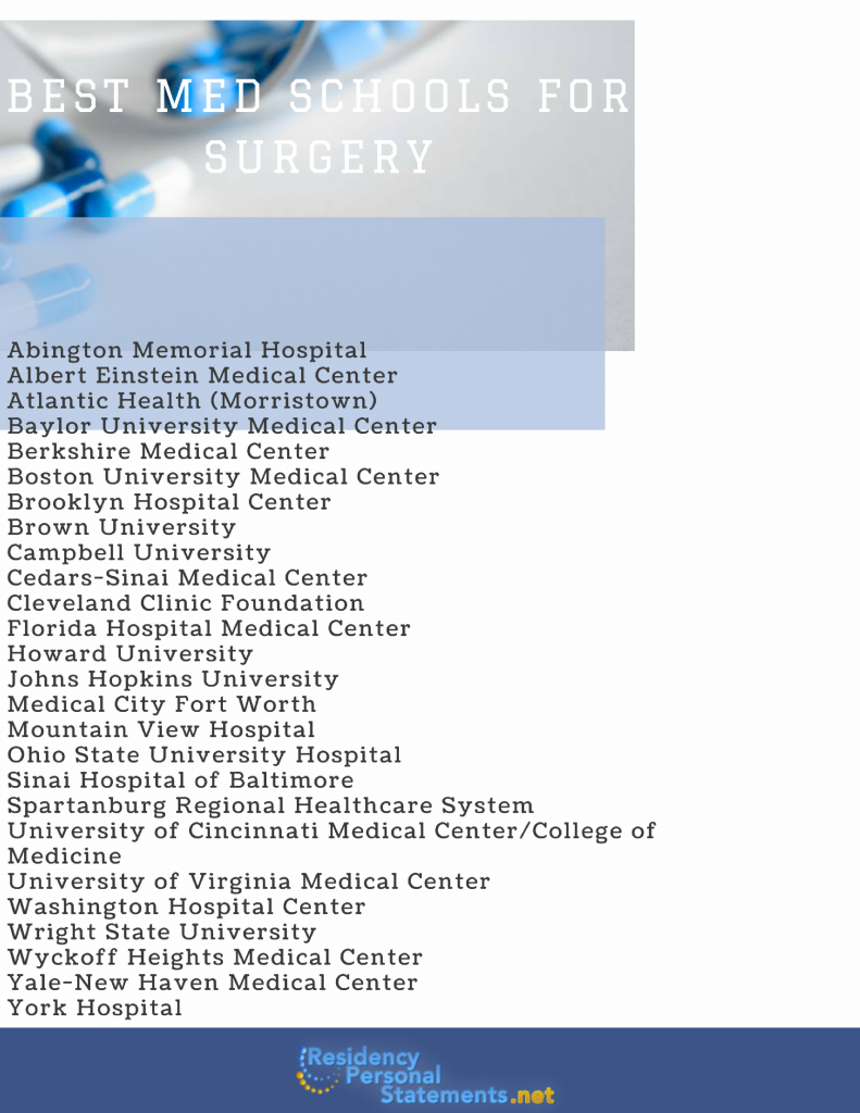best med schools for surgery list