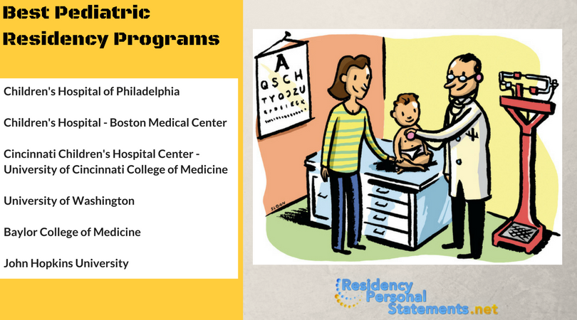 top pediatric residency programs list