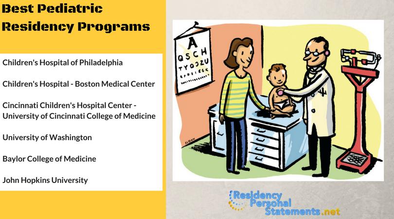 top pediatric residency programs list
