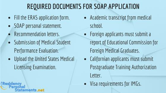 soap application help
